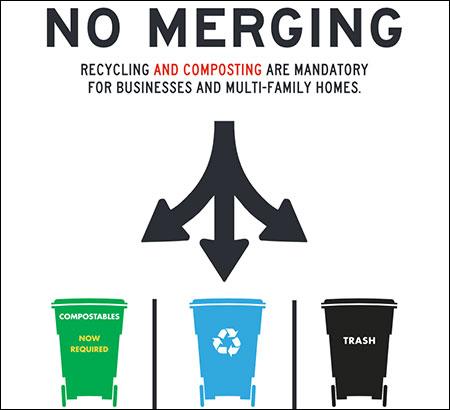No Merging